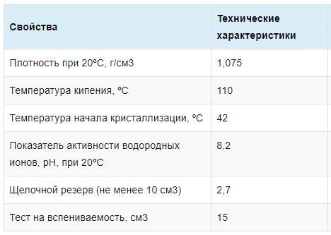 Технические характеристики Антифриз Felix Energy 5 кг Желтый