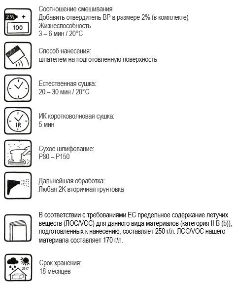 Характеристики ПЭ шпатлевка MOBIHEL Soft Universal