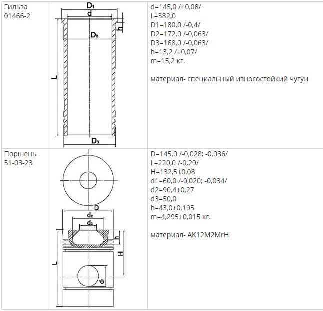 Технические характеристики комплекта Д160-1000101